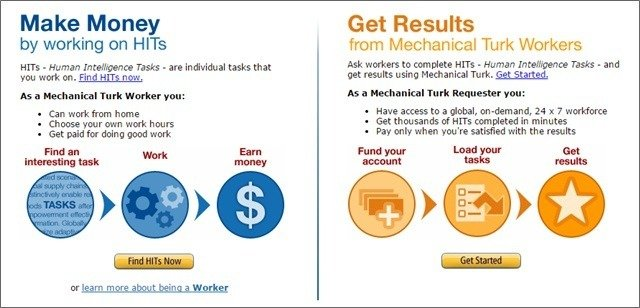Amazon MTurk Micro Jobs