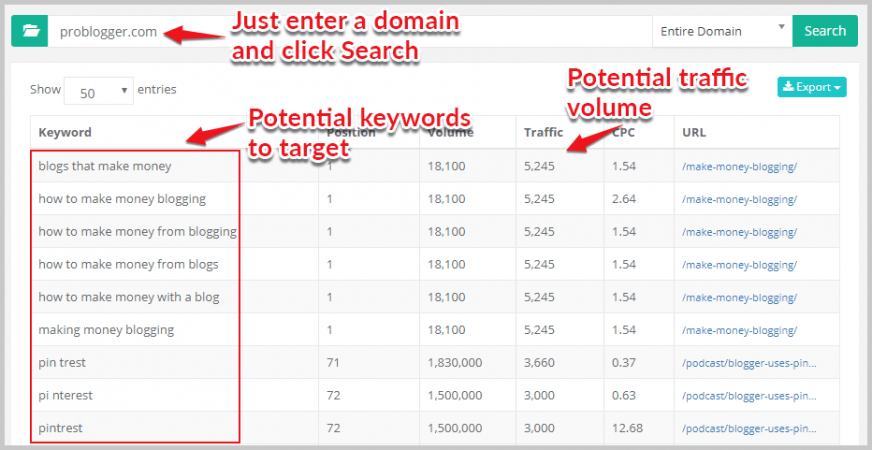 Keyword research with keysearch